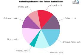 Goldwell Hair Color Chart 2014 Natural Hair Dye Market Emerging Players May Yields New