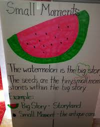 Small Moment Watermelon Anchor Chart Small Moments Anchor Chart Watermelon Seed Stories First