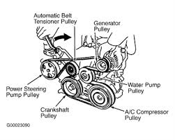 2006 toyota avalon 3 5l serpentine belt diagram serpentinebelthq com alternator replacement time at Alternator Location Diagram
