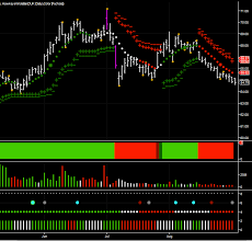 Volume Trading How To Trade Forex Trading