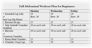 How To Get Ripped Abs In Just Months Healthguidance