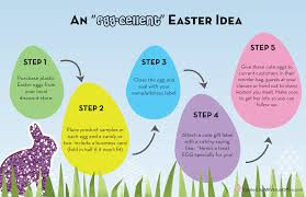 More Easter Ideas Mk Virtual Office