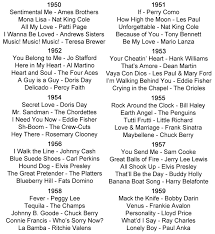 40s Music History Including Fifties Styles Bands And Artists Mesmerizing Old Love Songs 50s Lyrics Rhyme