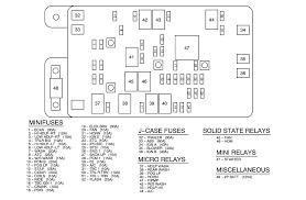 component locator electrical center identification views 2003 03 gmt360 370 fuse block details 6 cyl underhood block label