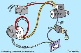 Chevy Alternator Wiring Diagram Within Basic - gooddy.org