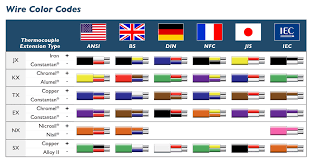 Electrical Wire Color Code Chart Pdf Us Wire Color Code Electrical Wire Color Code Chart Pdf Usa