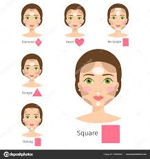 set of diffe woman face types shapes female head vector character ilration cosmetology avatar types makeup female cosmetic face shapes