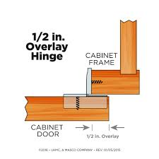 Cabinet Installation Company How To Install Overlay Cabinet Door Hinges Monsterlune