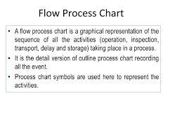 Process Chart Powerpoint Slides