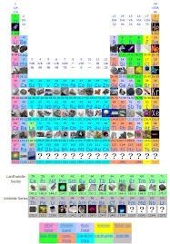 Photographic Periodic Table of the Elements