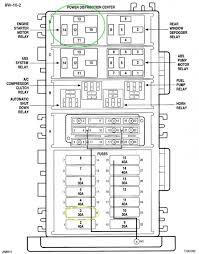 1997 jeep tj wiring diagram turcolea com 2001 jeep wrangler wiring diagram at 99 Wrangler Wiring Diagram