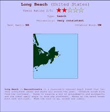Tide Chart Danvers Ma Long Beach Surf Forecast And Surf Reports Massachusetts Usa