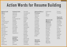 Resume Action Verbs Gorgeous Words For Resumes Resume Action Verbs Luxury Utmostus