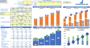 cash flow model excel healthcare clinic model excel template for hospital valuation