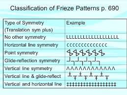 Frieze Patterns Custom 4848A Frieze Patterns What Is A Frieze Pattern What Is Glide