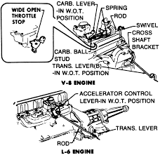 Repair guides automatic transmission adjustments fig leeyfo gallery