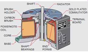 powerstat wiring diagram powerstat image wiring electrical principles guide single phase transformers on powerstat wiring diagram variable transformer