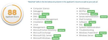 Resume Analysis Tool IScore For Employers IHire Classy Resume Score