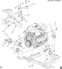 buick 3 8 engine diagram wiring diagram for you • buick 3 1 engine diagram wiring schema wiring diagram schematics rh alquilerfurgonetas co buick 3 8 belt diagram 1999 buick lesabre engine diagram