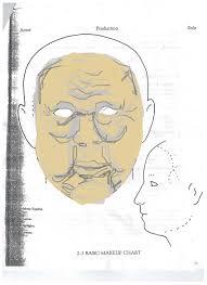 Makeup Plot 5 Old Age Character Makeup Character Makeup