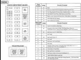 2000 f 250 7 3 fuse box wiring diagram for light switch \u2022 2003 Ford Focus Fuse Chart 2000 ford f350 diesel fuse box diagram fresh 2002 ford f350 7 3 rh amandangohoreavey com