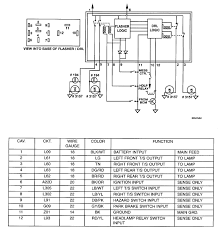 dodge caravan fuse box diagram power module block circuit breaker 2005 Dodge Caravan Fuse Location 29 2005 dodge caravan fuse box diagram essential dodge caravan fuse box diagram where is the