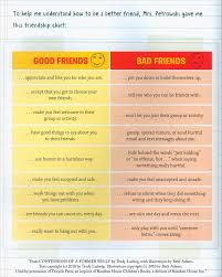 bad friends picmia this was a good friend bad friend chart for kids unfortunately as an adult
