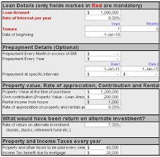 Calculate A Mortgage Loan Mortgage Calculator In Excel Excel Vba Databison