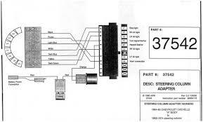 wiper motor wiring diagram chevrolet various information and gm windshield wiper motor wiring diagram gm wiper switch wiring diagram fresh limited wiring diagram wiper motor fiat punto wiper motor wiring