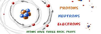Diagram Of An Atom Chem4kids Com Atoms Structure