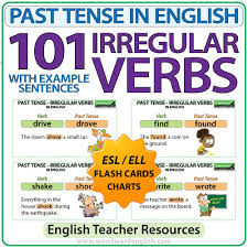 Verb To Be Chart Esl 101 Irregular Verbs Past Tense In English Flash Cards Charts