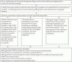 Leadership Development Plan Sample