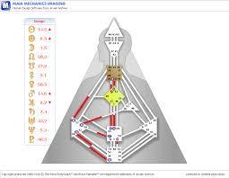 Human Design Chart Advanced Human Design Chart Pdf Pngs Human Design Consulting Certification