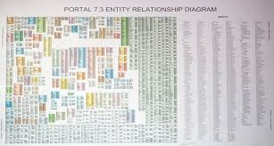 Relational Databases Example Relational Databases Are Not Designed To Handle Change Marklogic