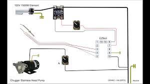 ezboil rims controller wiring diagram you rh you com inkbird pid controller wiring diagram pid temperature controller wiring diagram