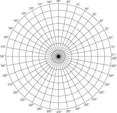 Polar Grid In Degrees With Radius 8 Graph Paper Art
