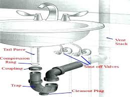 bathroom sink drain plumbing how to install bathroom sink drain amazing sink plumbing installation for pertaining to kitchen sink drain bathroom sink drain
