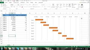 Gantt Chart Excel Tutorial How To Make A Basic Gantt Chart In Microsoft Excel 2013