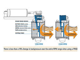 duramax lb7 engine parts diagram pictures to pin duramax lb7 engine diagram additionally 2005 injector wiring 660x495
