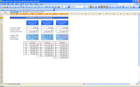 Breakeven Analysis Excel Example : Mughals