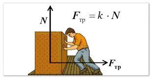 Сила трения сообщение по физике коэффициент трения польза и  Сообщение про силу трения