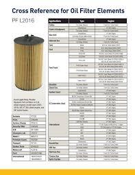 Cross Reference For Oil Filter Elements Parker