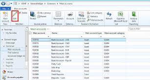 Gl Setup For Main Accounts In Microsoft Dynamics Ax 2012