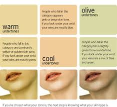 makeup for your skin tone perfectly