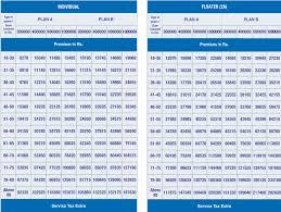 Bajaj Allianz Health Insurance Premium Chart 16 Diabetic Brouchure Res Final Diabetes Safe Insurance