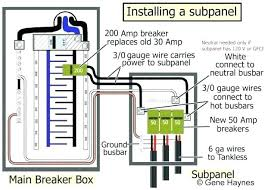 50 amp sub panel rodolfo me 50 amp sub panel amp electrical panel amp breaker panel amp breaker panel amp receptacle wiring