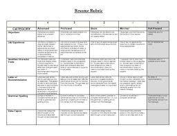 Resume Rubric 1 Criteria Excellent Satisfactory Non Competitive