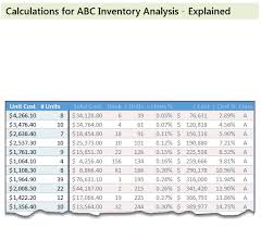 Abc Inventory Analysis Tutorial Excel Template