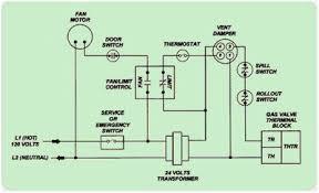 old gas heater wiring schematic wiring diagrams best old gas furnace wiring data wiring diagram garage heater wiring diagram furnace wiring diagram wiring diagram
