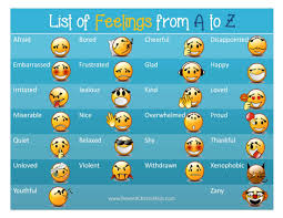 Emotion Chart For Kids Free Printable Feelings Chart Instant Download